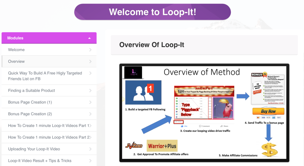 loop-it review